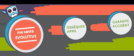 April promo mutuelle senior et garantie obsèques ou garantie accident