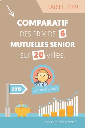 Comparatif des prix des mutuelles pour senior et retraite par ville en infographie