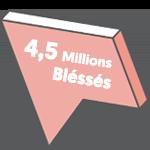 Chaque année on enregistre 4,5 Millions de blessés de type accident de la vie en France