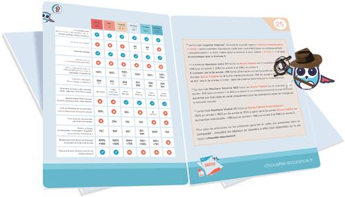 guide comparatif du tarif des meilleures mutuelles santé senior