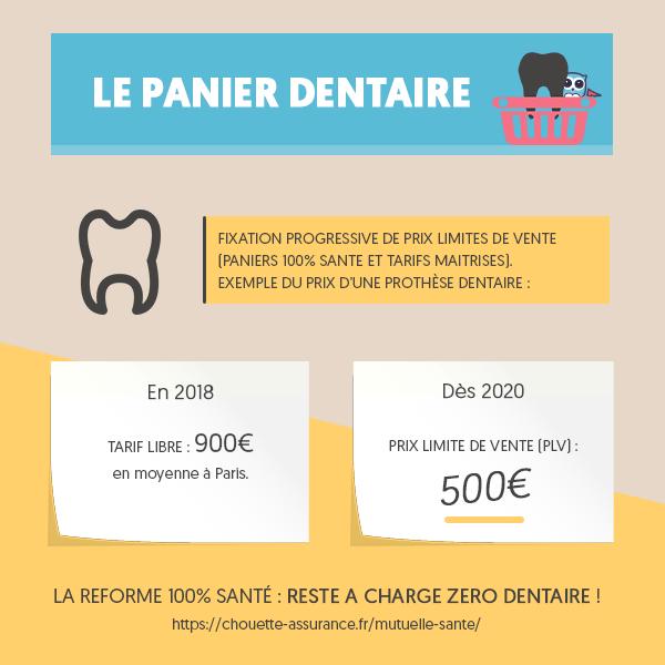Reste à charge 0 dentaire c'est chouette #Resteacharge0 #Reforme100Sante #ChouetteAssurance ↵