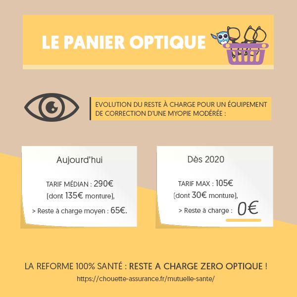 Reste à charge 0 optique c'est chouette #Resteacharge0 #Reforme100Sante #ChouetteAssurance ↵