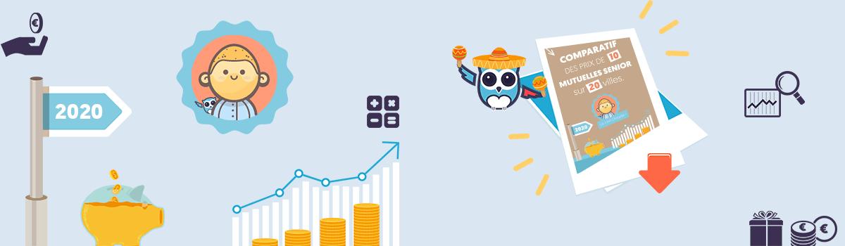 tarif mutuelle senior : le guide comparatif des prix 2020
